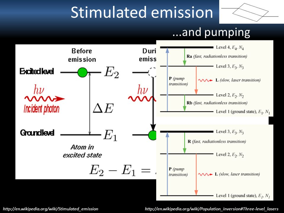 Stimulated emission ...and pumping