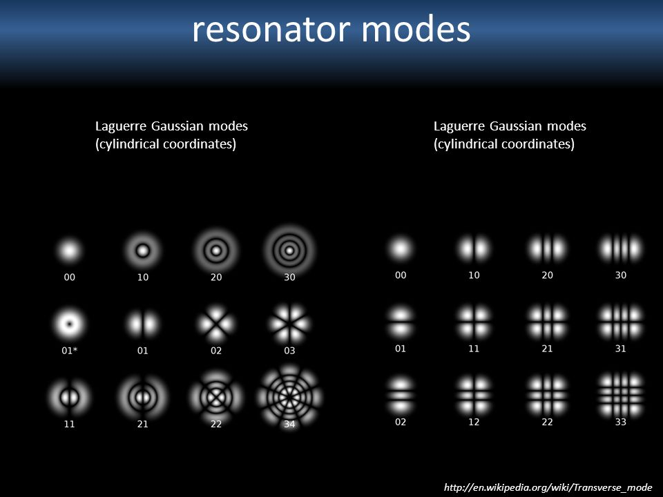 resonator modes Laguerre Gaussian modes (cylindrical coordinates)