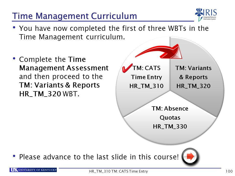 Time Management Curriculum