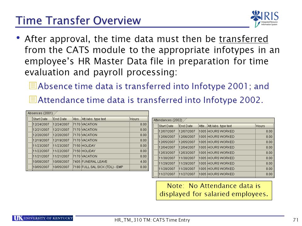 Time Transfer Overview