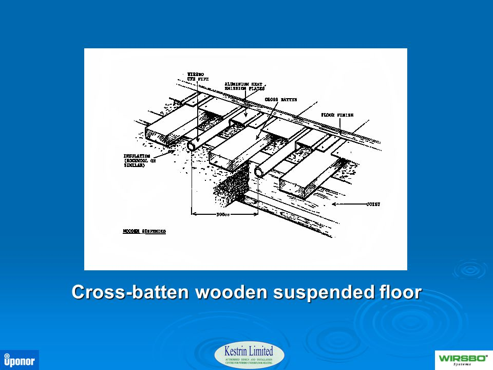 Cross-batten wooden suspended floor