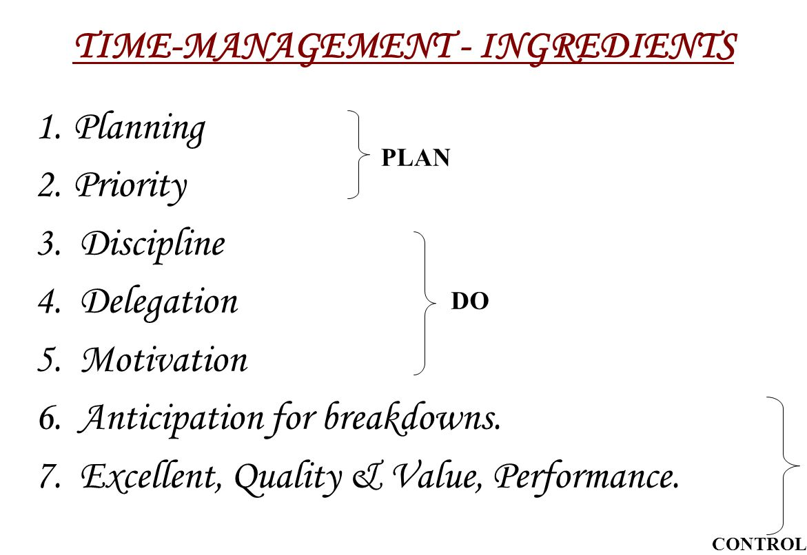 TIME-MANAGEMENT - INGREDIENTS