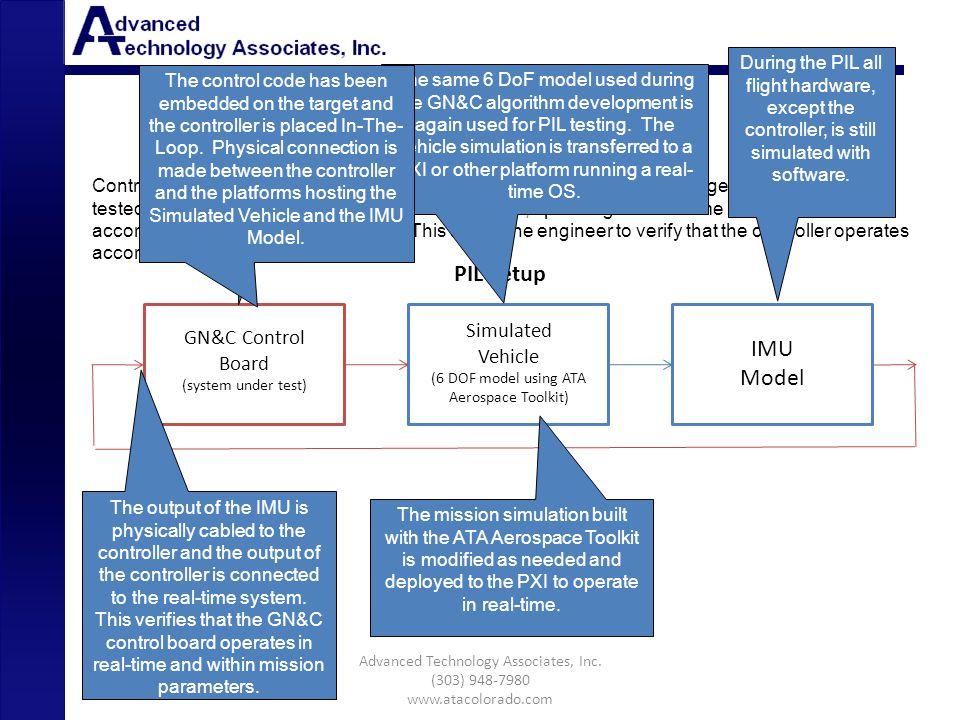 PIL Test PIL Setup IMU Model Simulated GN&C Control Board Vehicle