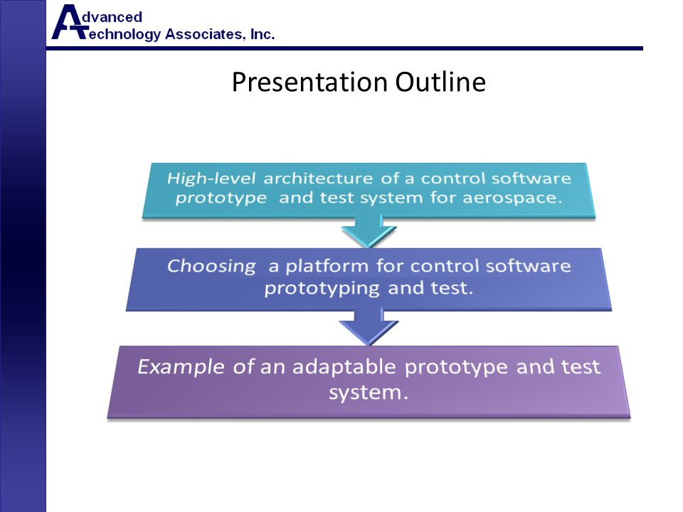 Presentation Outline High-level architecture of a control software prototype and test system for aerospace.