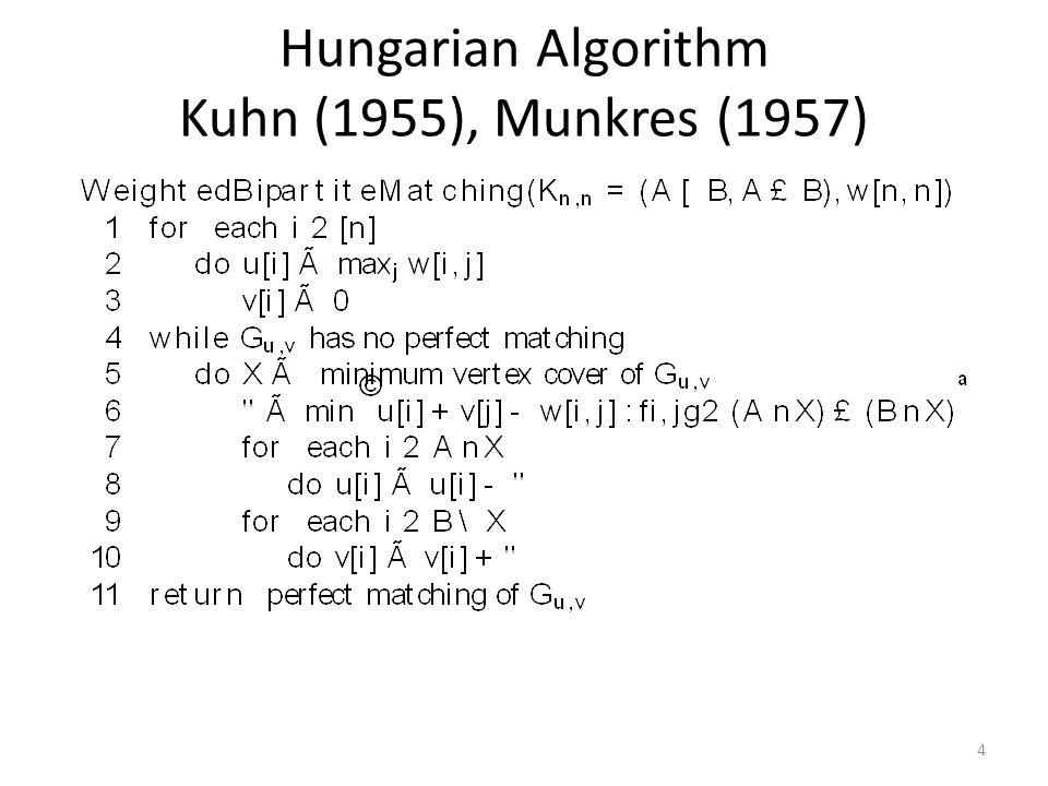 Hungarian Algorithm Kuhn (1955), Munkres (1957)