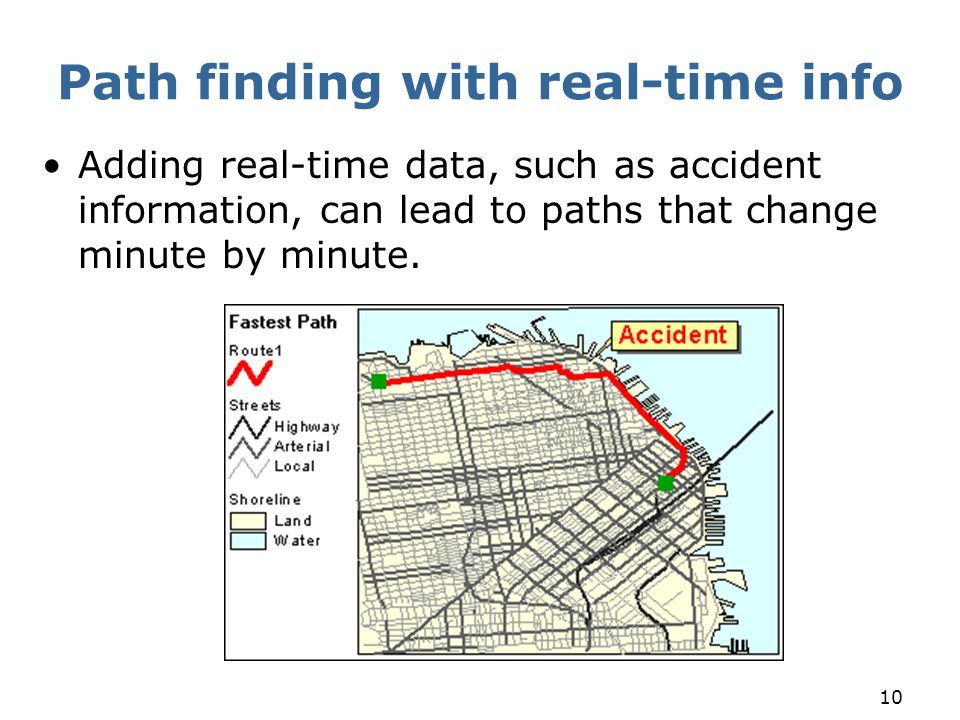Path finding with real-time info