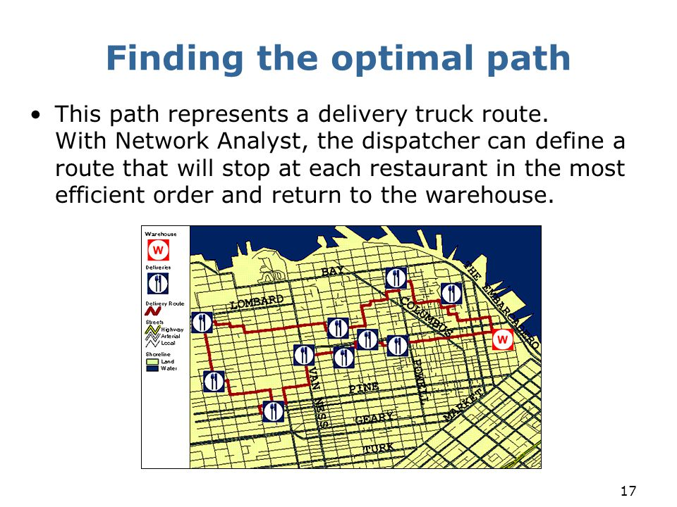 Finding the optimal path