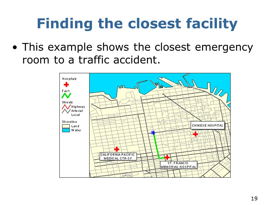 Finding the closest facility