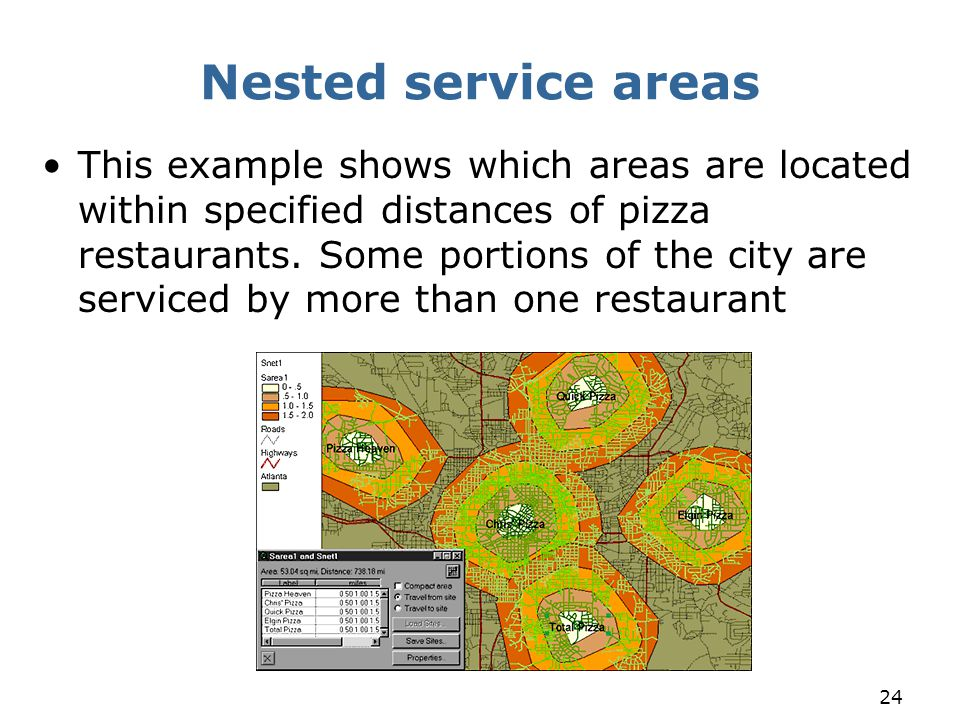 Nested service areas