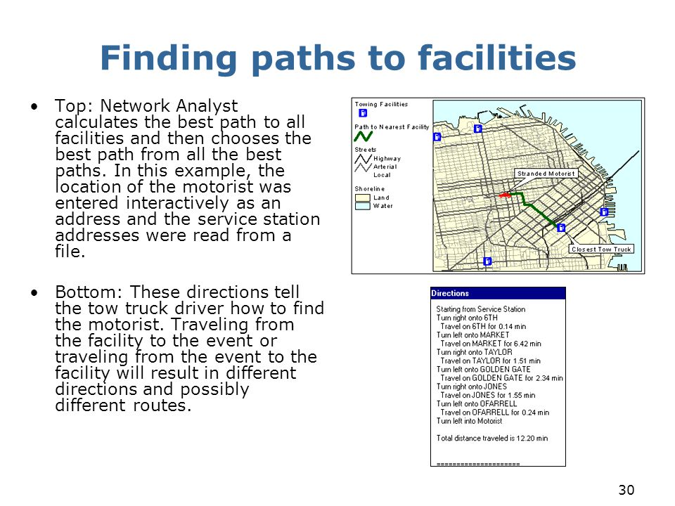 Finding paths to facilities
