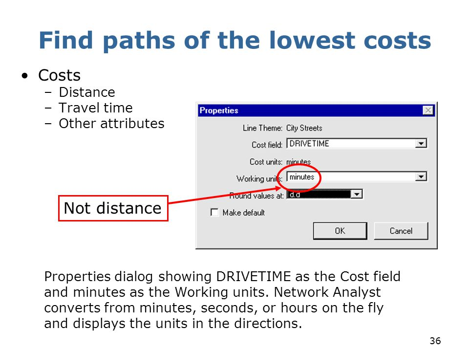 Find paths of the lowest costs