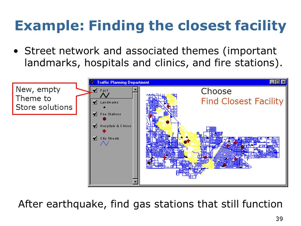 Example: Finding the closest facility