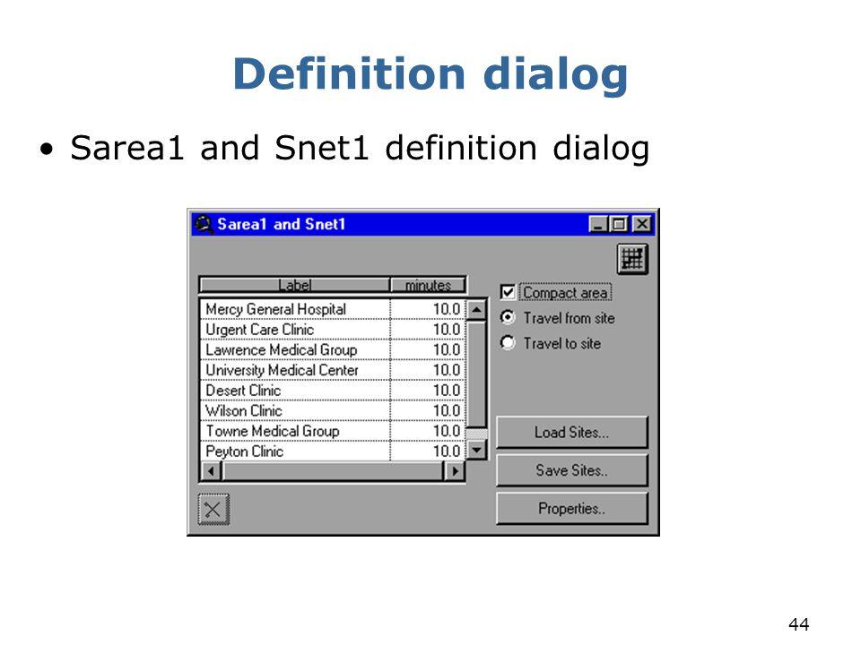 Definition dialog Sarea1 and Snet1 definition dialog
