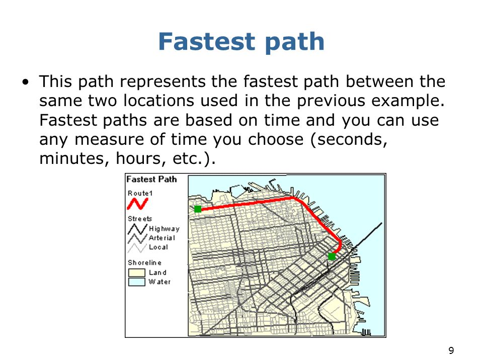 Fastest path
