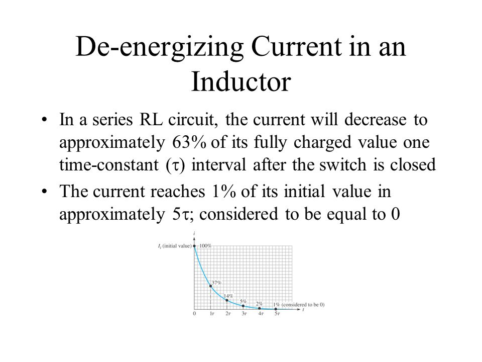De-energizing Current in an Inductor