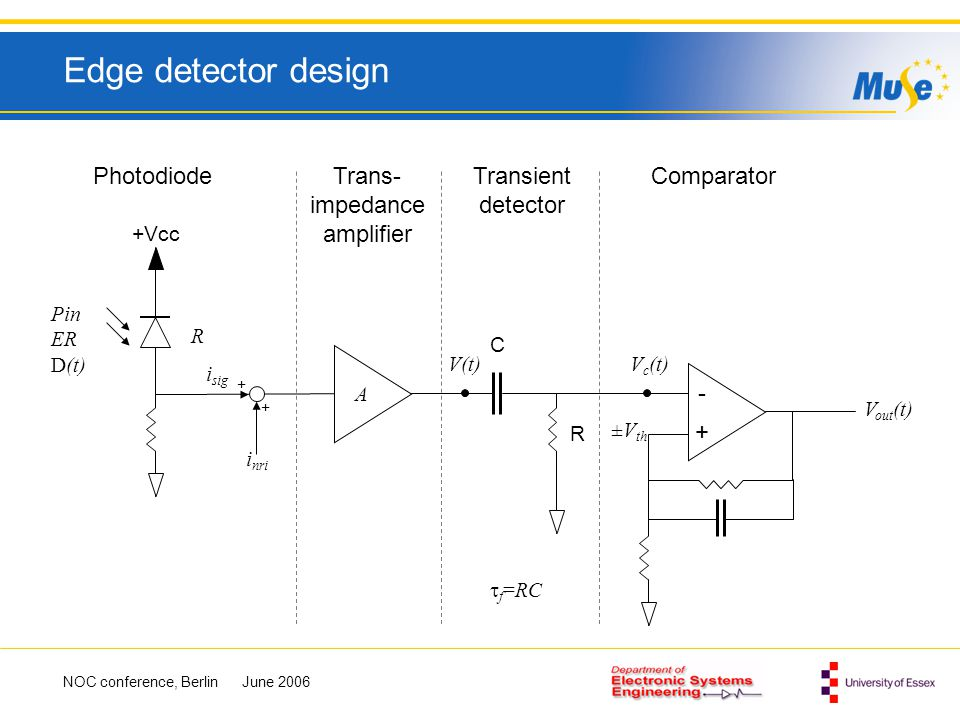 Trans- impedance amplifier