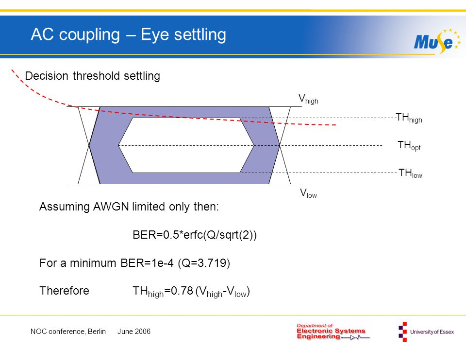 AC coupling – Eye settling