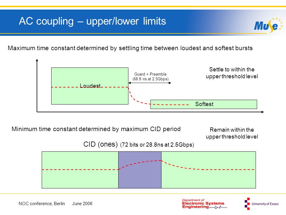 AC coupling – upper/lower limits