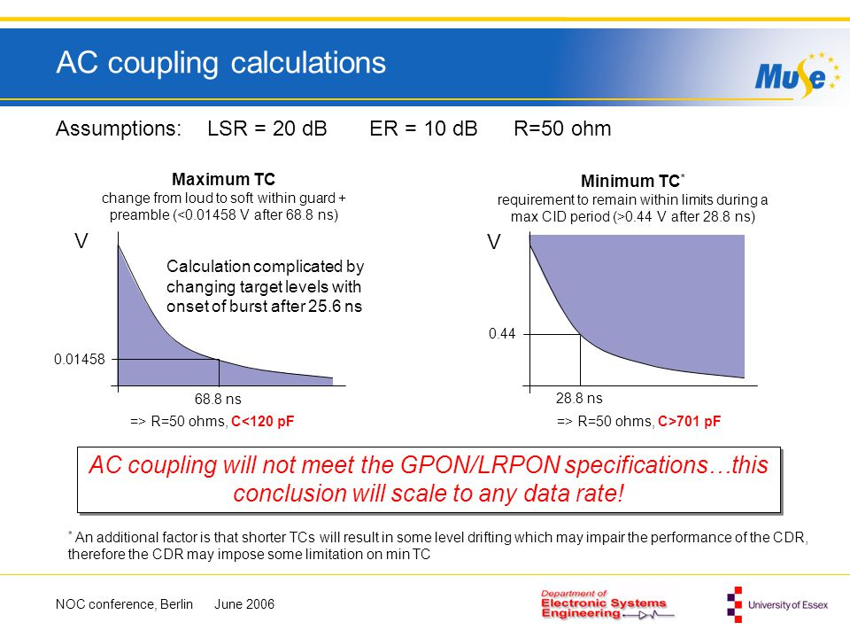 AC coupling calculations
