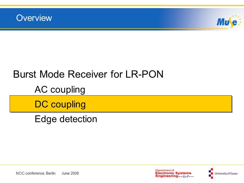 Burst Mode Receiver for LR-PON
