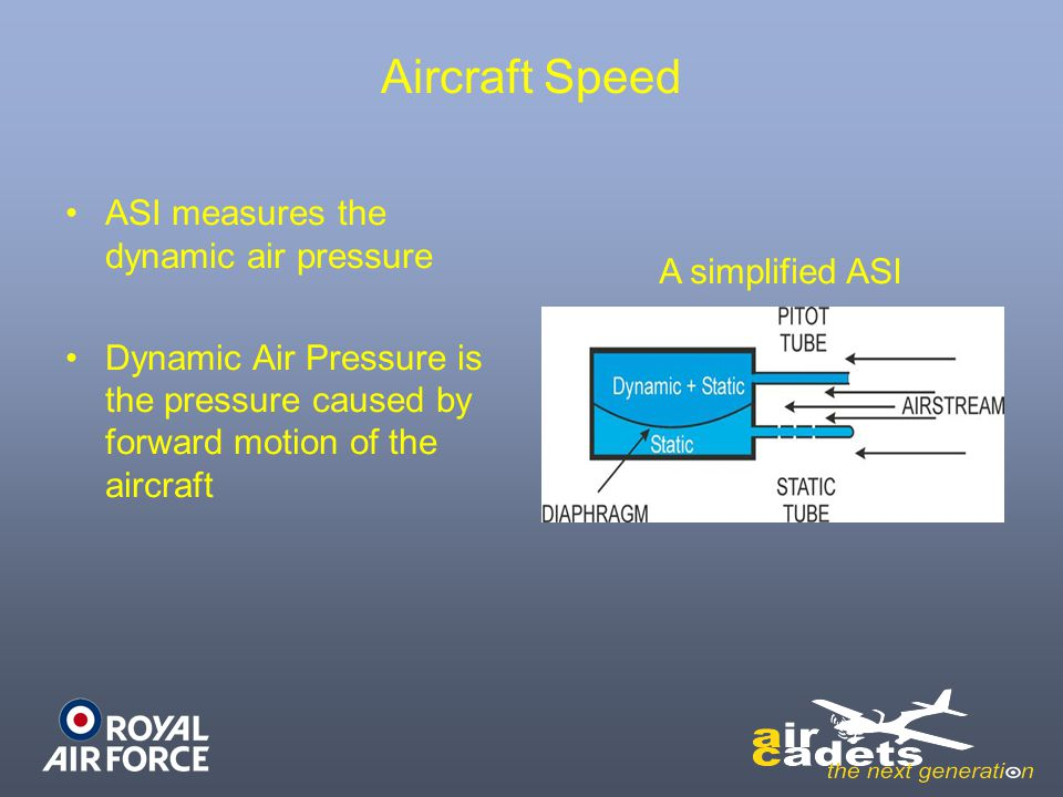 Aircraft Speed ASI measures the dynamic air pressure A simplified ASI