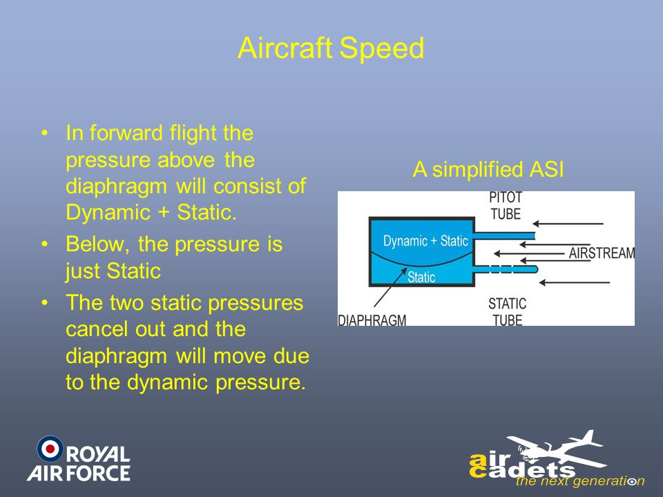 Aircraft Speed In forward flight the pressure above the diaphragm will consist of Dynamic + Static.