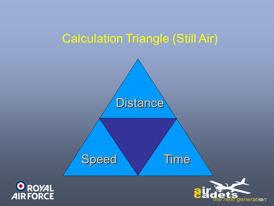 Calculation Triangle (Still Air)