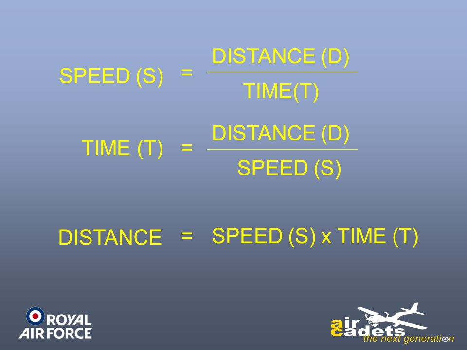 DISTANCE (D) TIME(T) SPEED (S) = DISTANCE (D) SPEED (S) TIME (T) = DISTANCE = SPEED (S) x TIME (T)