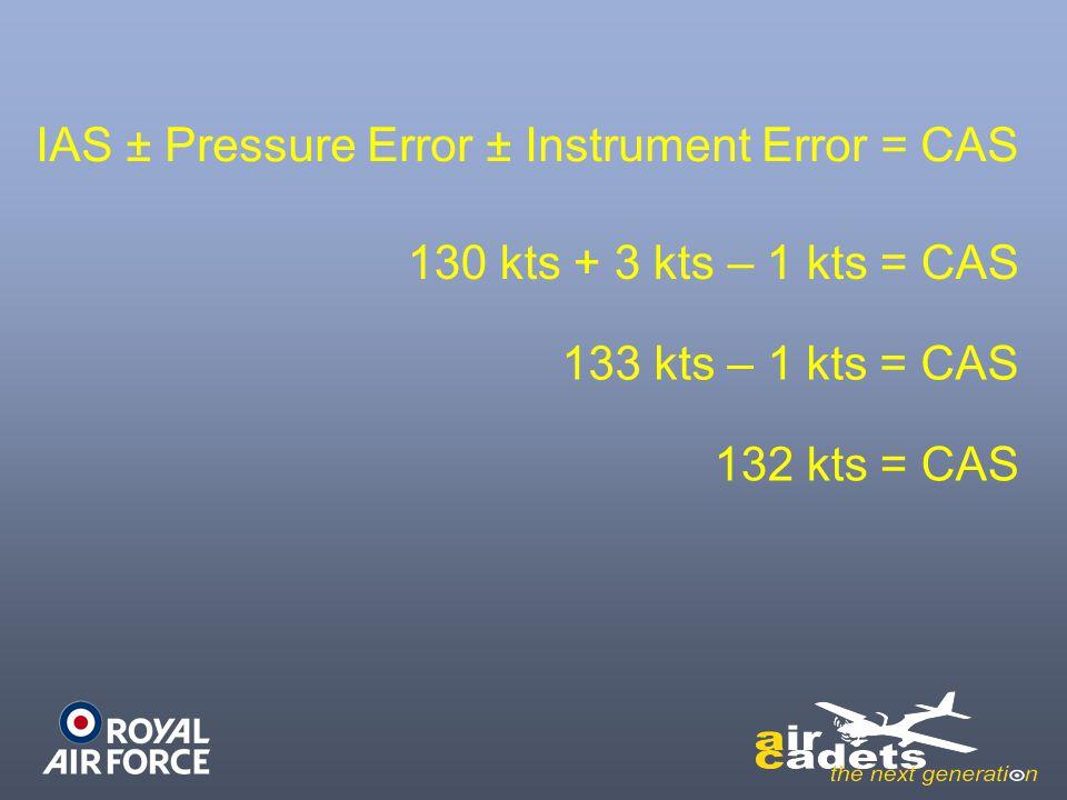 IAS ± Pressure Error ± Instrument Error = CAS