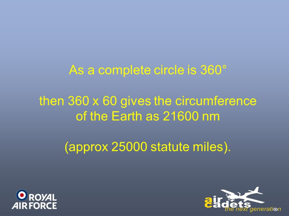 As a complete circle is 360°