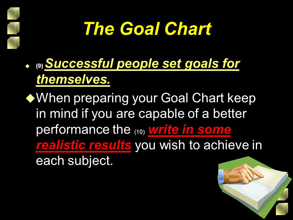The Goal Chart (9) Successful people set goals for themselves.