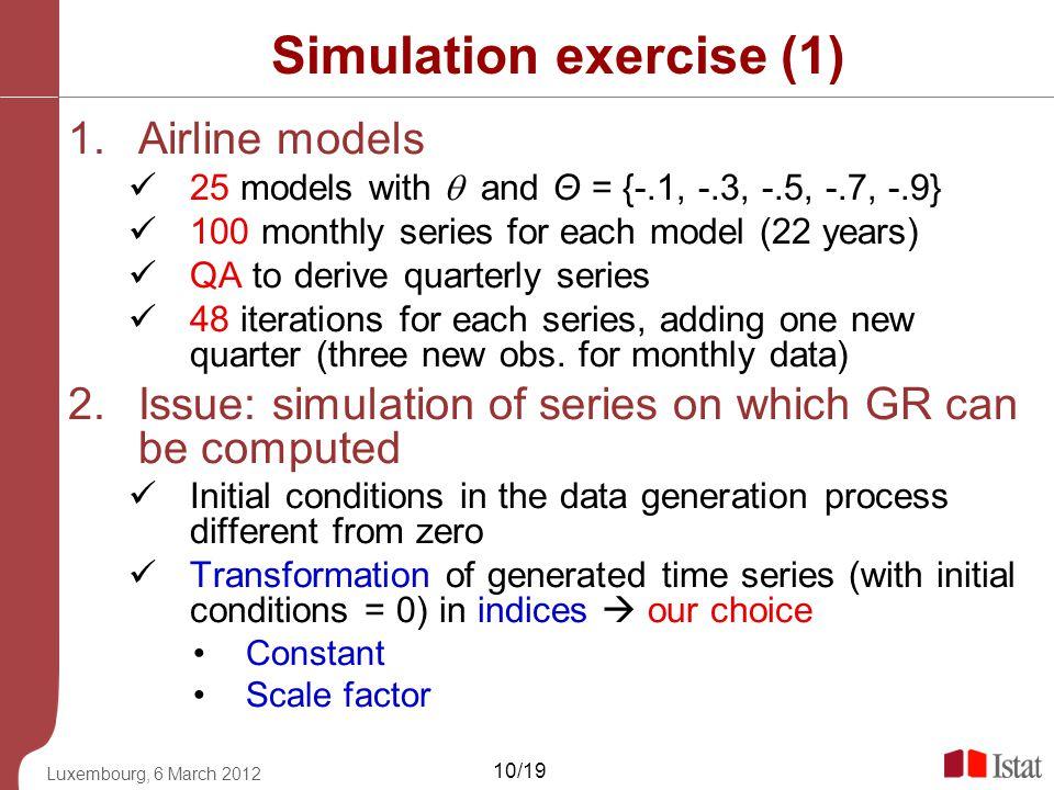 Simulation exercise (1)