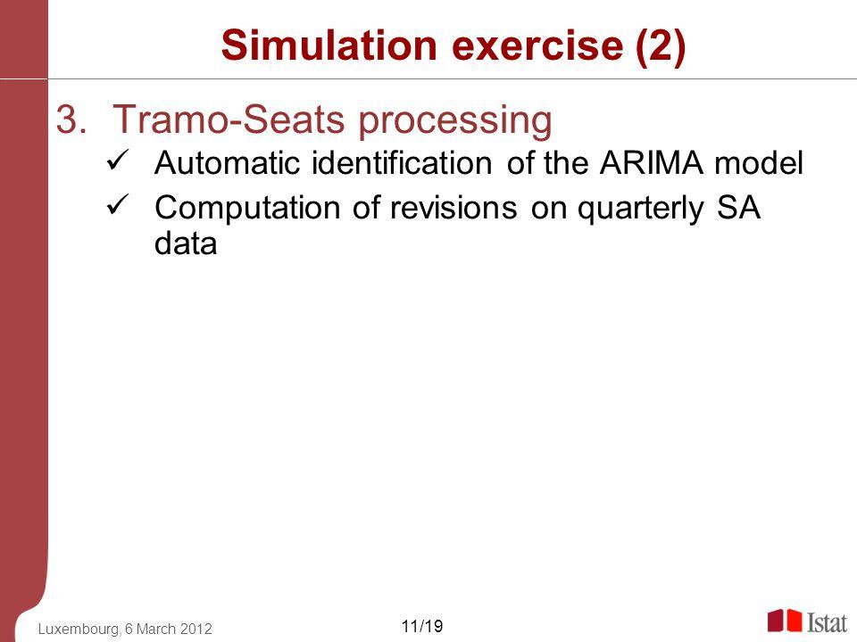 Simulation exercise (2)