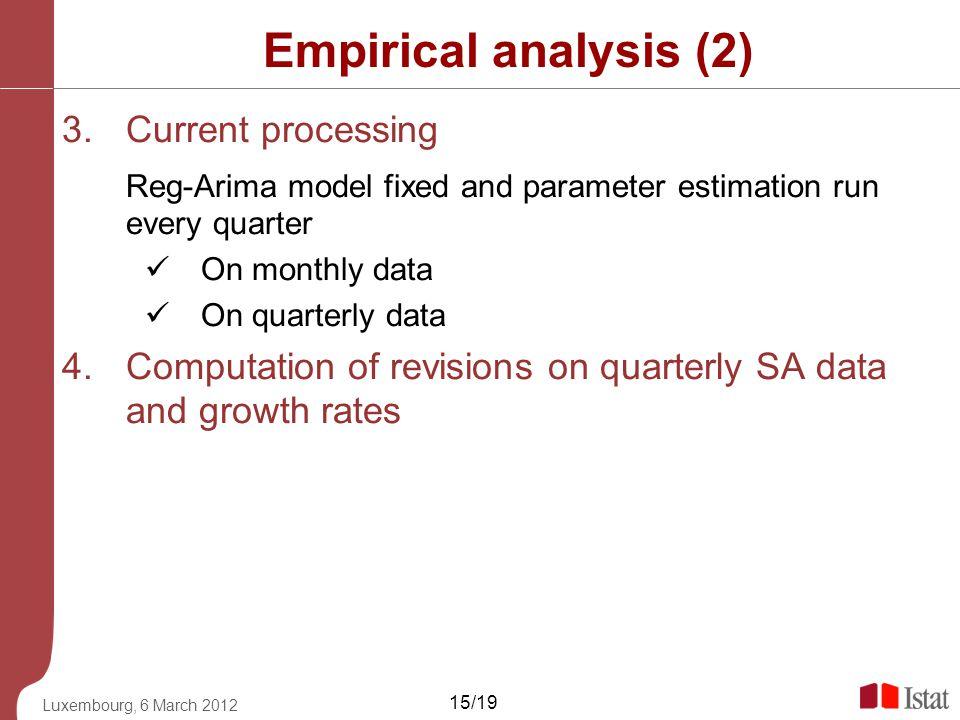 Empirical analysis (2) Current processing. Reg-Arima model fixed and parameter estimation run every quarter.