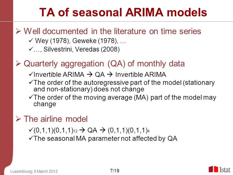 TA of seasonal ARIMA models