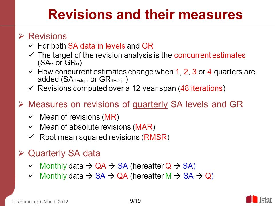 Revisions and their measures