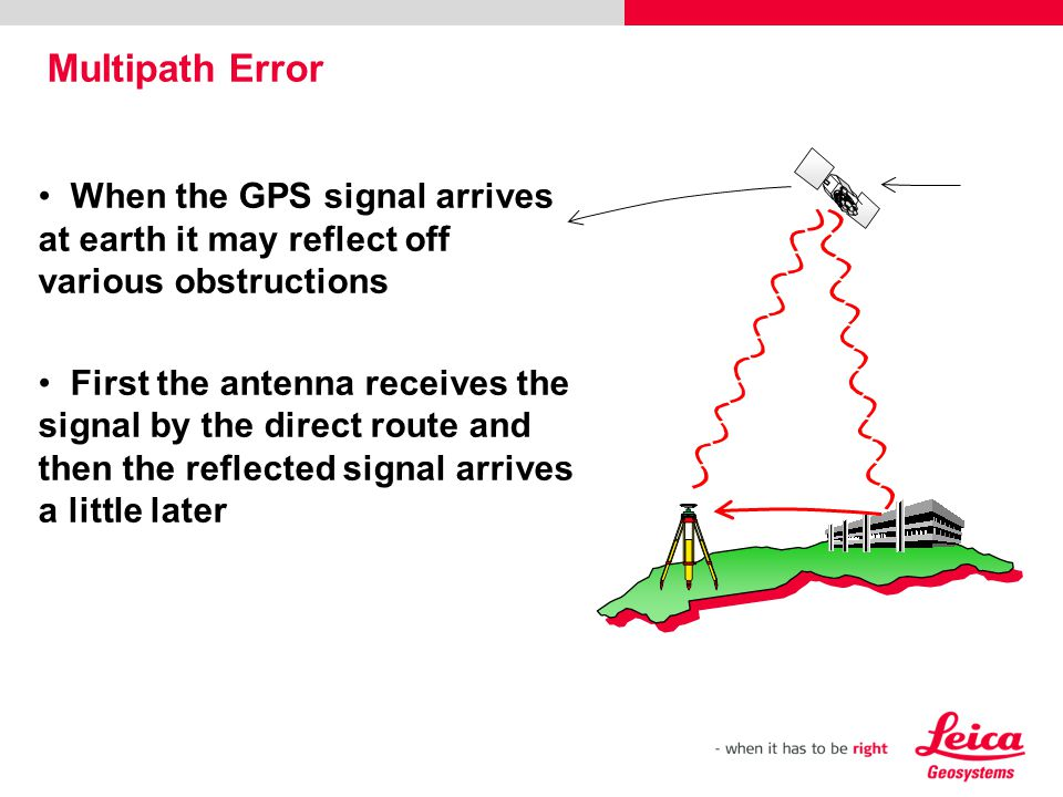 Multipath Error When the GPS signal arrives at earth it may reflect off various obstructions.
