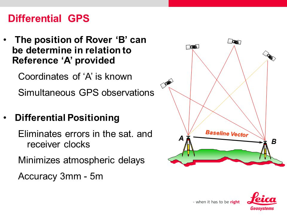 Differential GPS The position of Rover 'B' can be determine in relation to Reference 'A' provided.