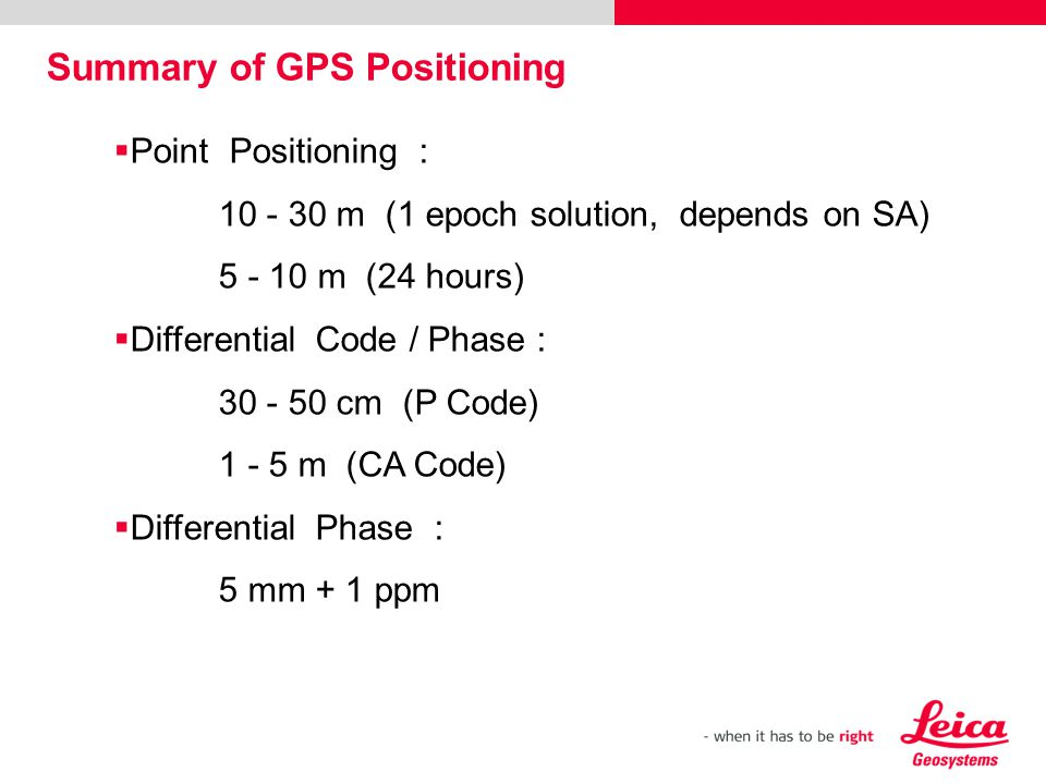 Summary of GPS Positioning