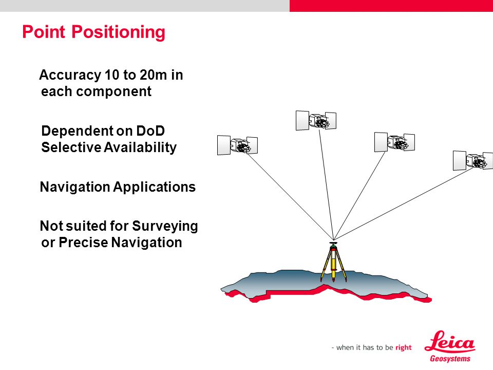 Point Positioning Accuracy 10 to 20m in each component