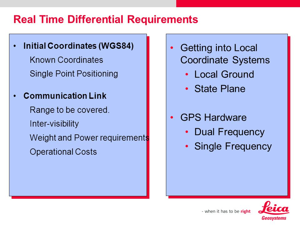 Real Time Differential Requirements