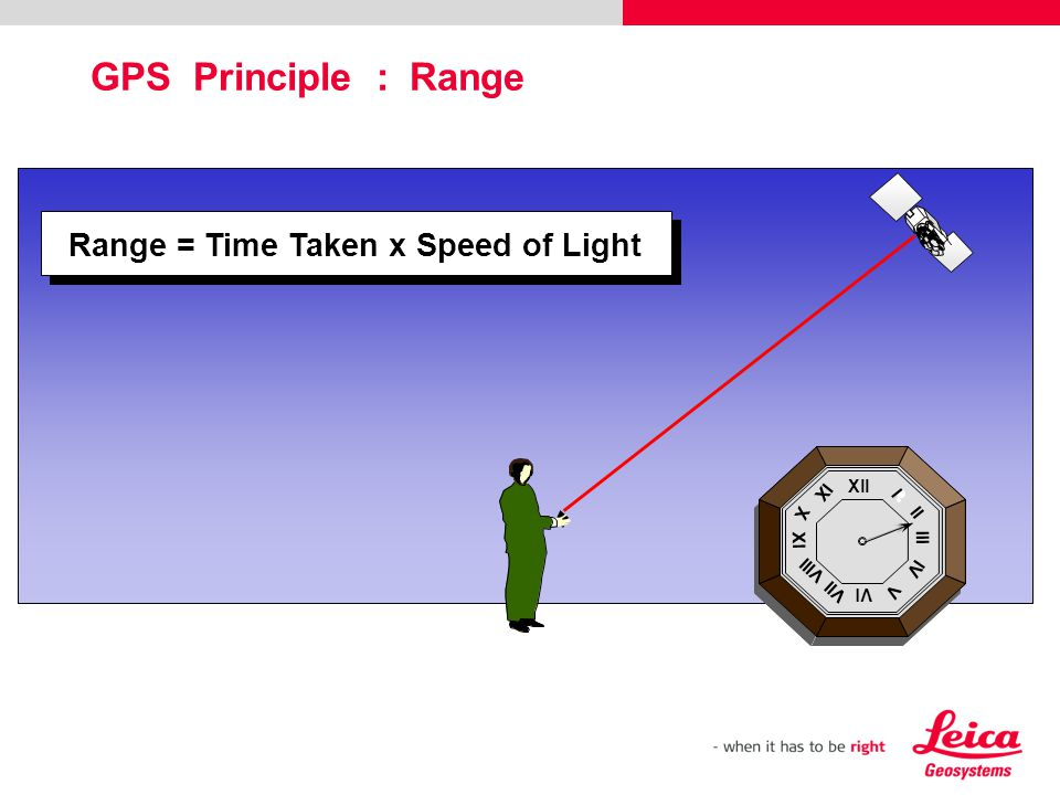 Range = Time Taken x Speed of Light