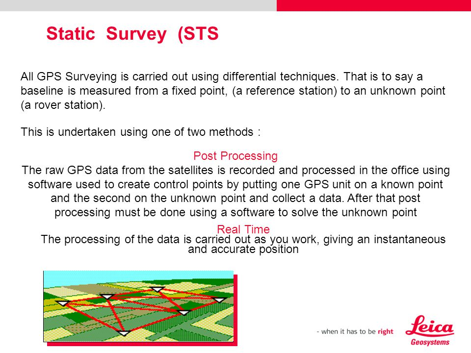 Static Survey (STS)