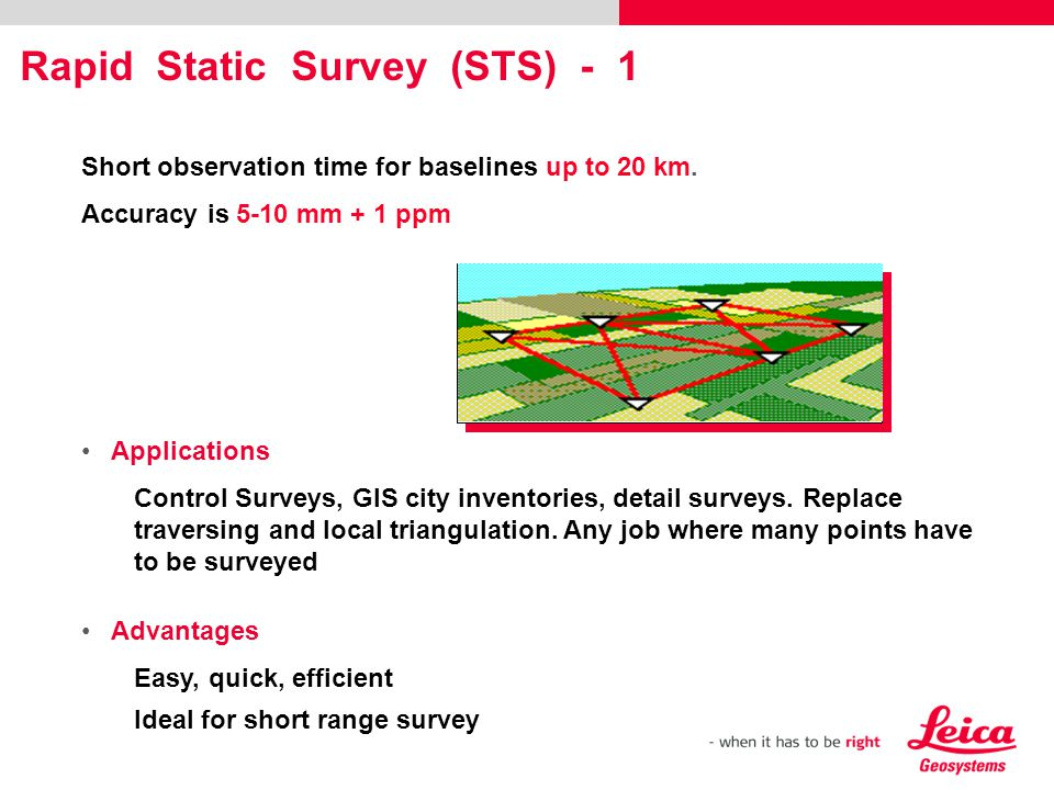 Rapid Static Survey (STS) - 1/2