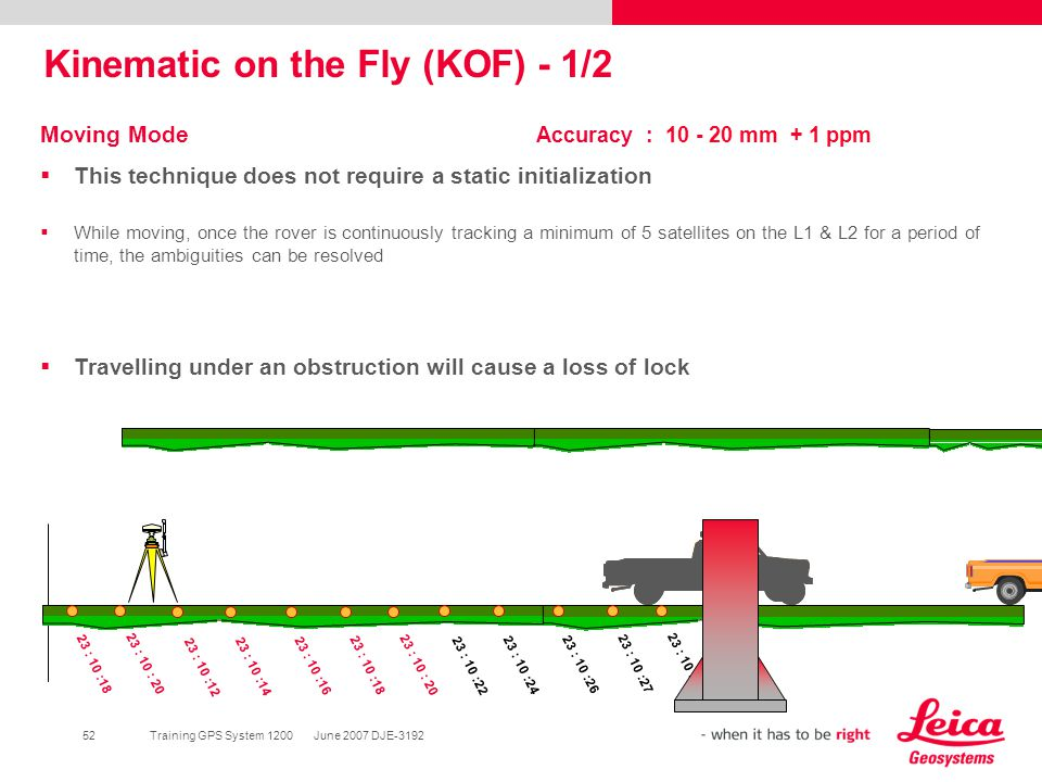 Kinematic on the Fly (KOF) - 1/2