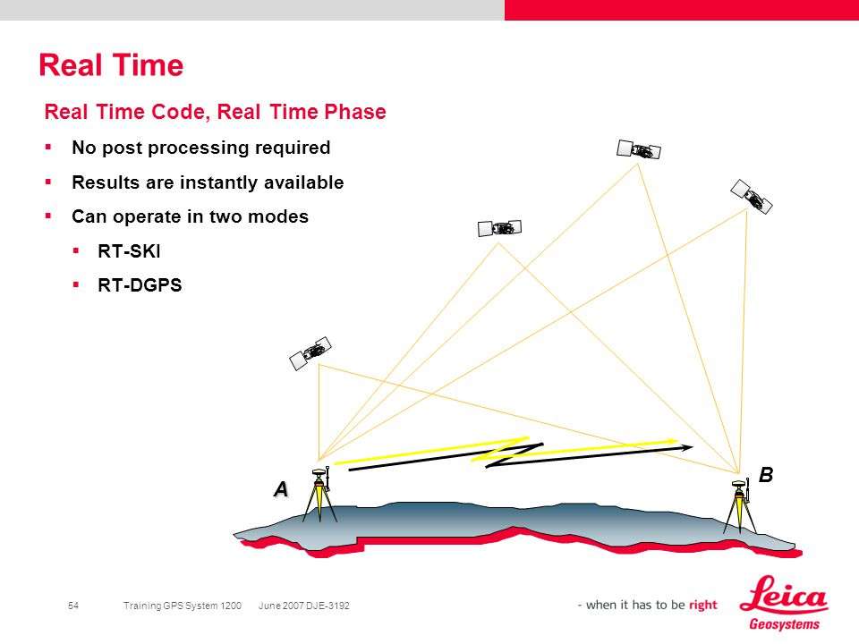 Real Time Real Time Code, Real Time Phase B A