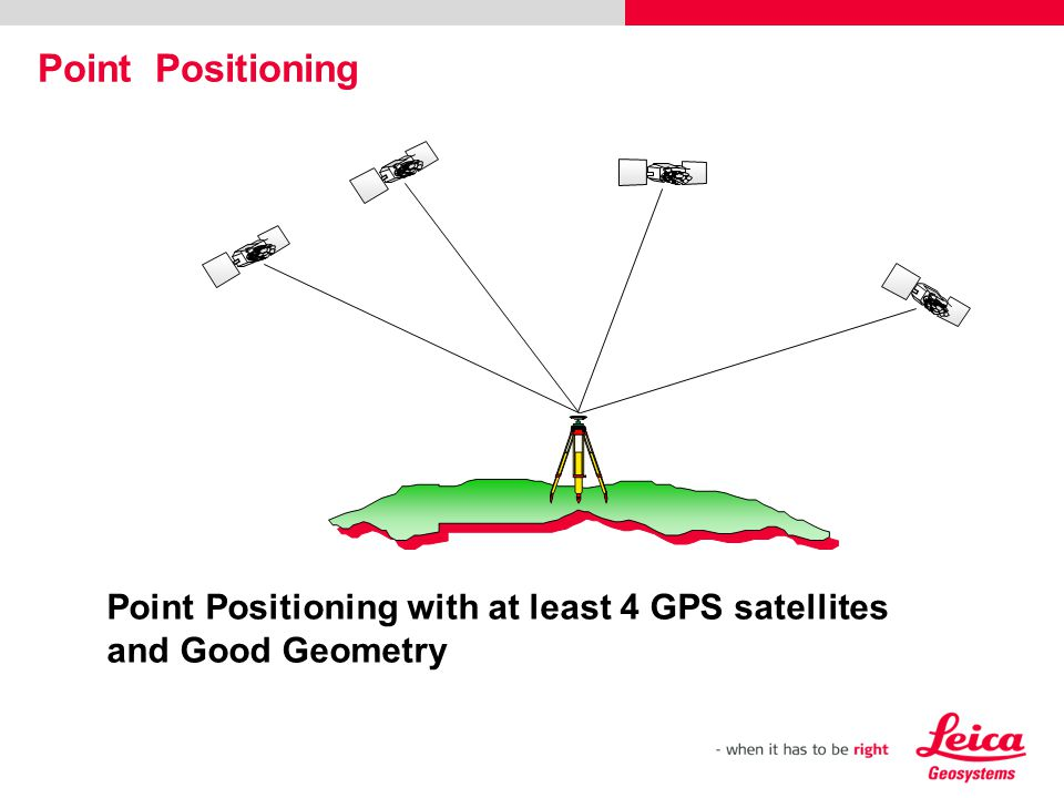 Point Positioning Point Positioning with at least 4 GPS satellites and Good Geometry