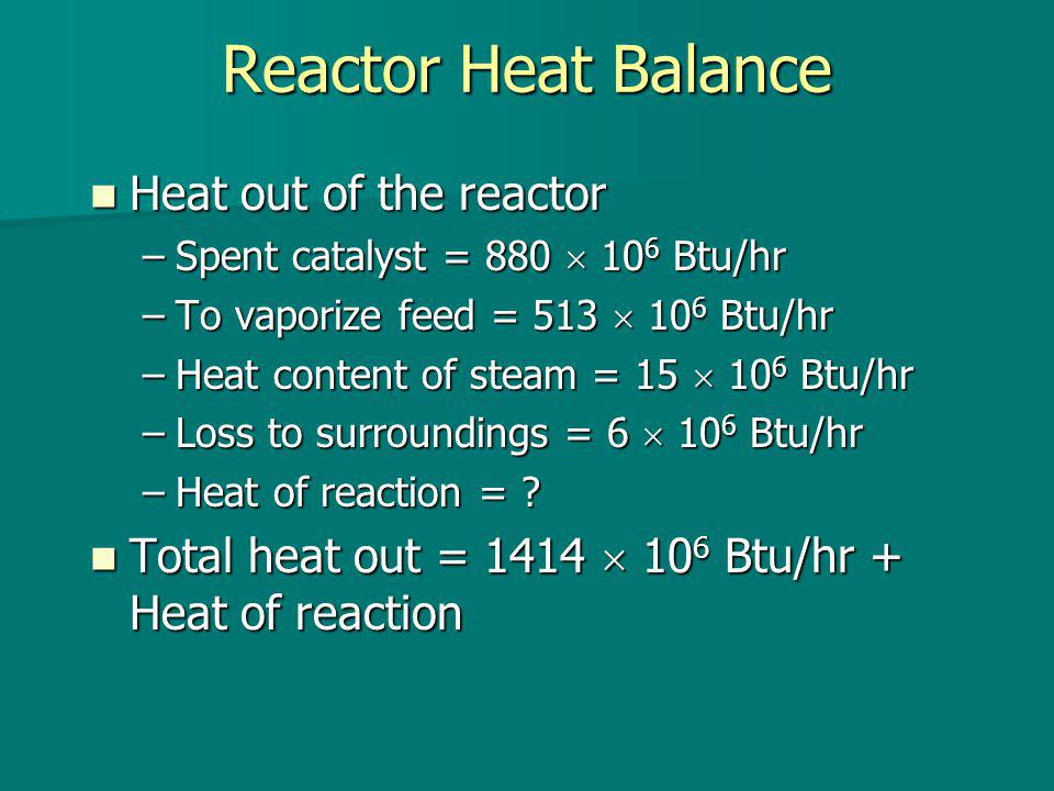 Reactor Heat Balance Heat out of the reactor
