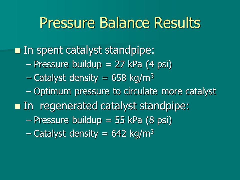 Pressure Balance Results
