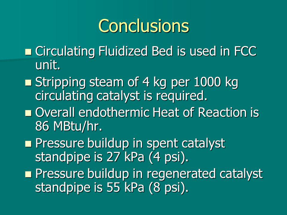 Conclusions Circulating Fluidized Bed is used in FCC unit.